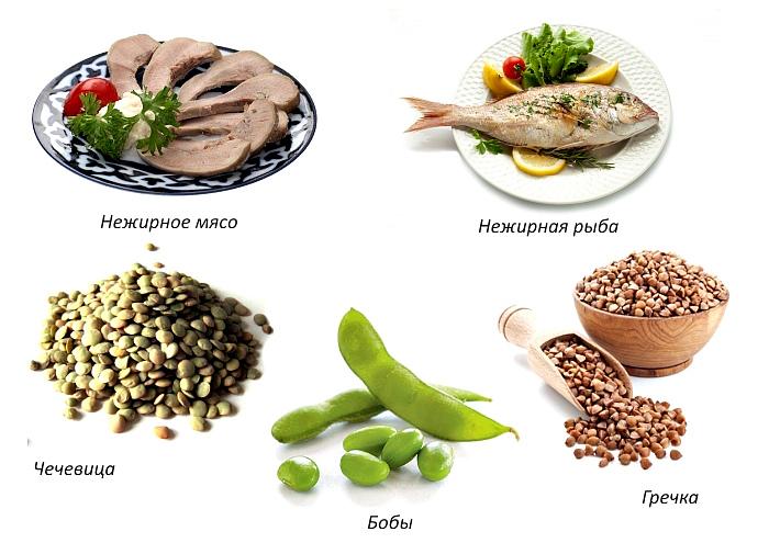 полезная еда при артрозе