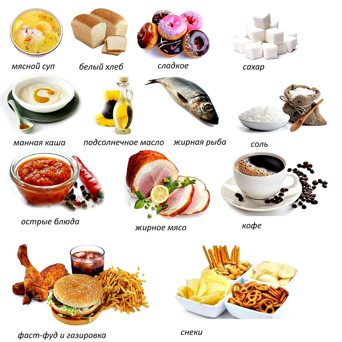 запрещенные продукты при артрозе
