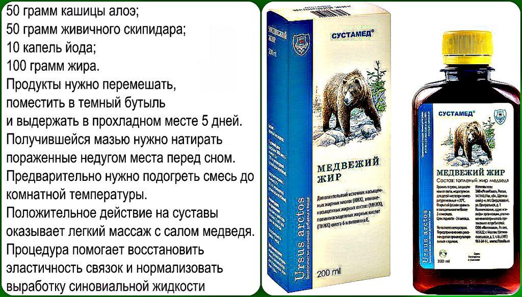 рецепт медвежий жир
