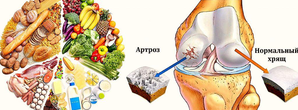 артроз диета