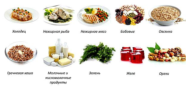 produkty razreshennye pri artroze